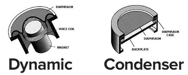 Image result for dynamic vs condenser mics